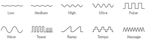 We-vibe ditto vibratiepatronen